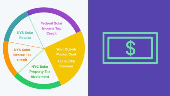Flat Roof Solar Benefits