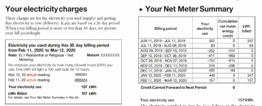solar-energy-credits-coned-electric-bill-net-metering